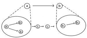 fig-2-explication-scientifique