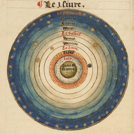 C:\Users\Gauvain Leconte\Google Drive\Thèse\Articles et Interventions\2016 Encyclopédie Philosophique\Cosmologie (GP)\Geocentrique.jpg