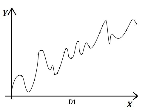 Curve-fitting 2.jpg