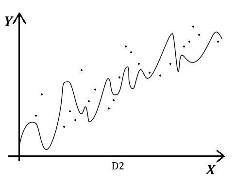 Curve-fitting 3.jpg