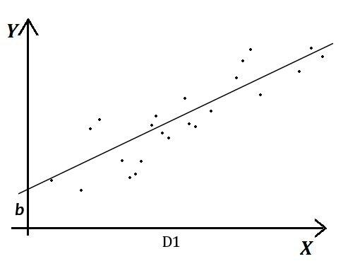 Curve-fitting 4.jpg