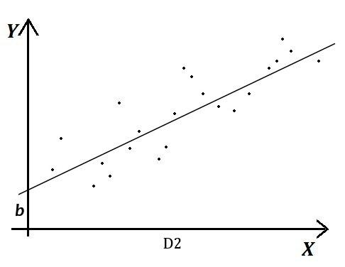 Curve-fitting 5.jpg